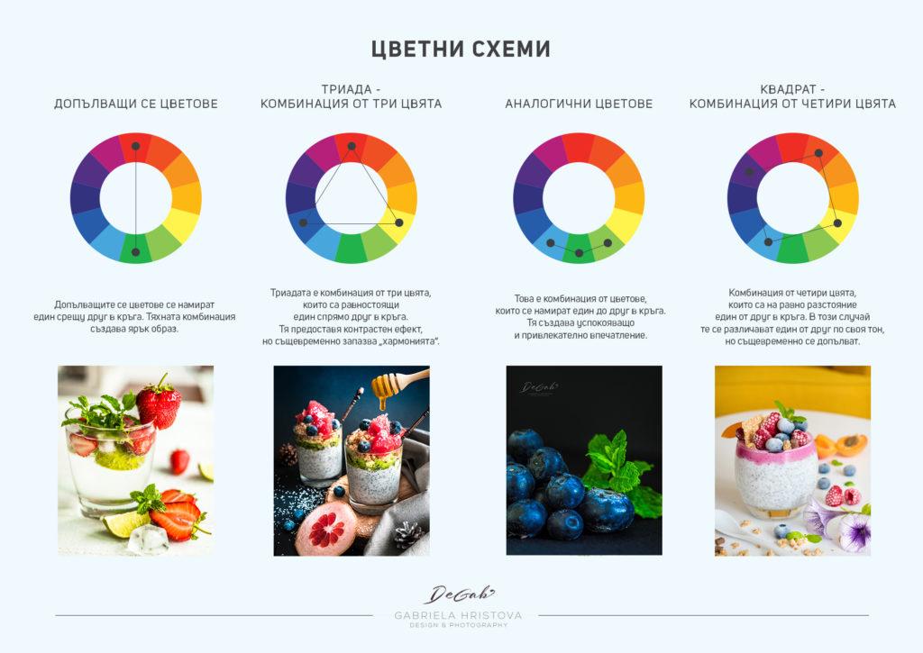 Комбинация на цветовете в кулинарната фотография